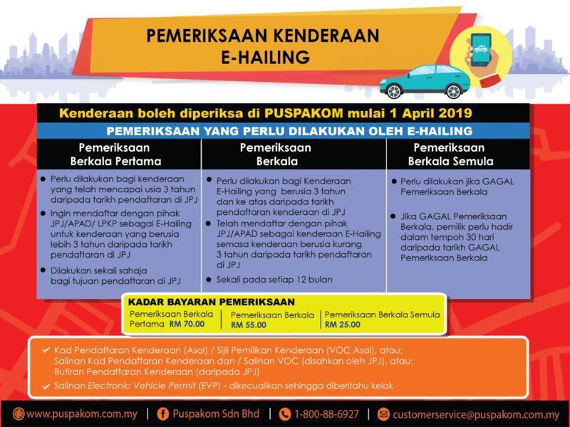 Updated 2019 Panduan Daftar Grab Driver Dengan Psv Grab Register
